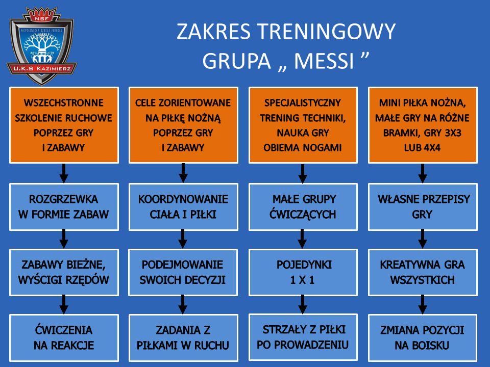 """ZAKRES TRENINGOWY GRUPA """" MESSI """""""