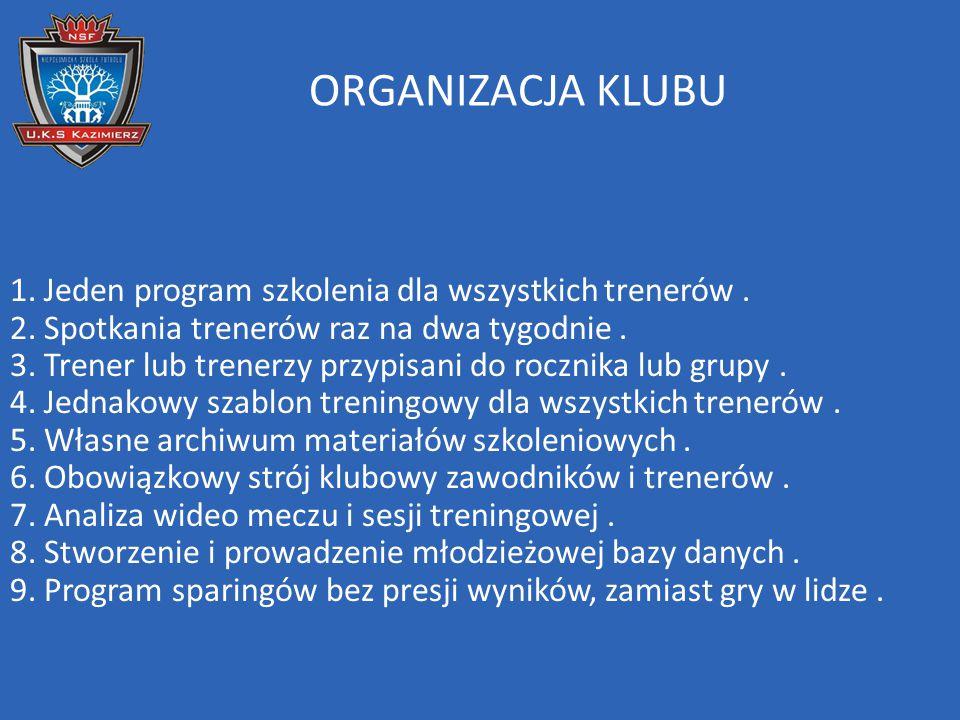 ORGANIZACJA KLUBU 1. Jeden program szkolenia dla wszystkich trenerów. 2. Spotkania trenerów raz na dwa tygodnie. 3. Trener lub trenerzy przypisani do