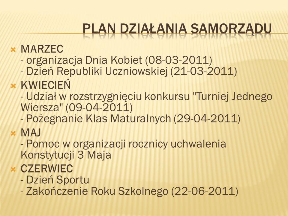  MARZEC - organizacja Dnia Kobiet (08-03-2011) - Dzień Republiki Uczniowskiej (21-03-2011)  KWIECIEŃ - Udział w rozstrzygnięciu konkursu