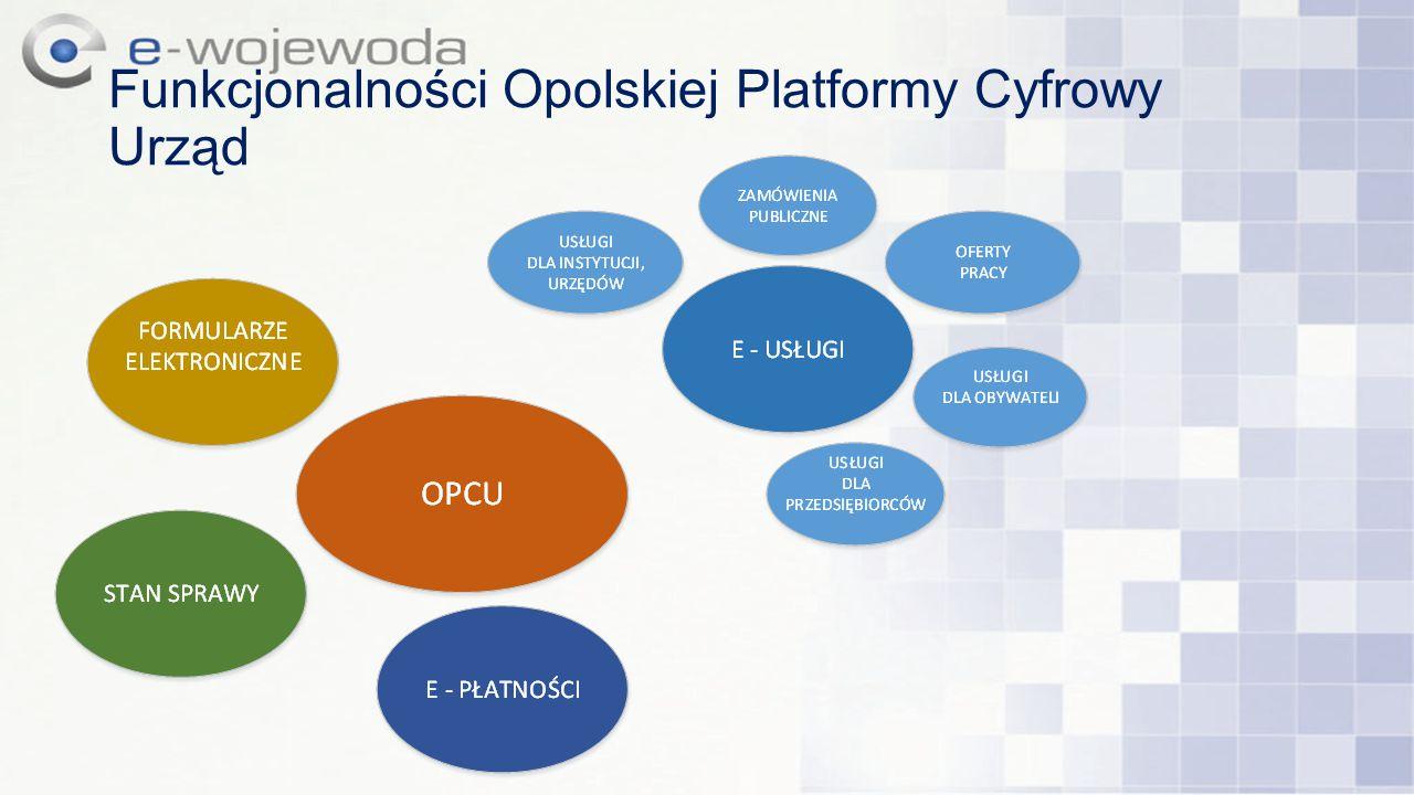 Funkcjonalności Opolskiej Platformy Cyfrowy Urząd