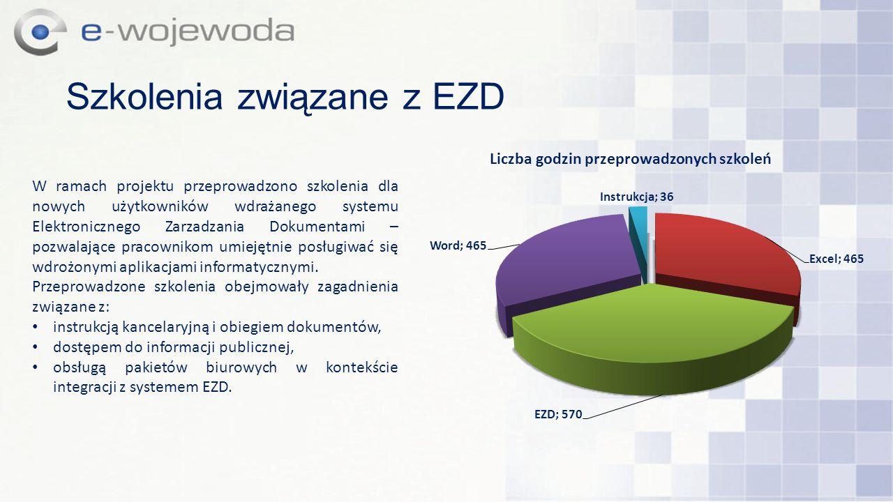 Szkolenia związane z EZD W ramach projektu przeprowadzono szkolenia dla nowych użytkowników wdrażanego systemu Elektronicznego Zarzadzania Dokumentami