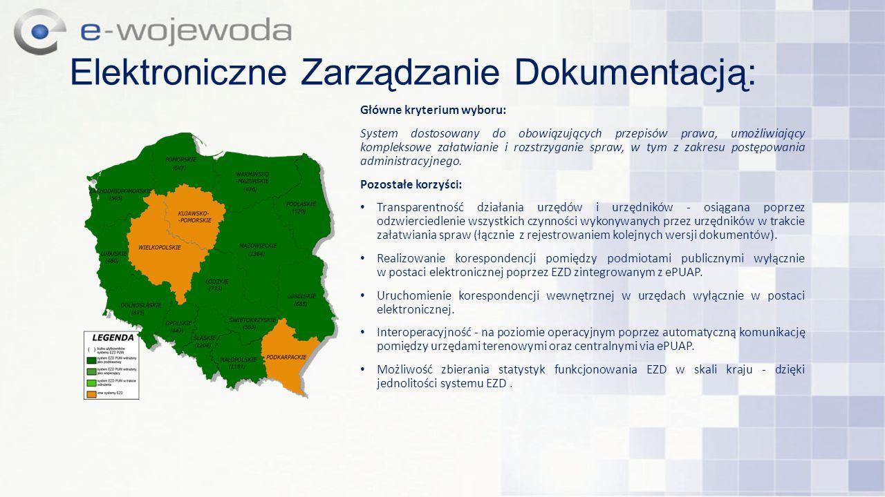 Elektroniczne Zarządzanie Dokumentacją: Główne kryterium wyboru: System dostosowany do obowiązujących przepisów prawa, umożliwiający kompleksowe załat