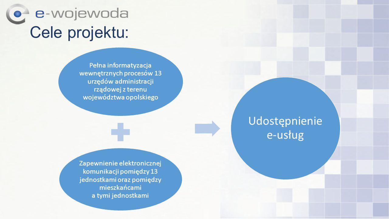 Cele projektu: Pełna informatyzacja wewnętrznych procesów 13 urzędów administracji rządowej z terenu województwa opolskiego Zapewnienie elektronicznej