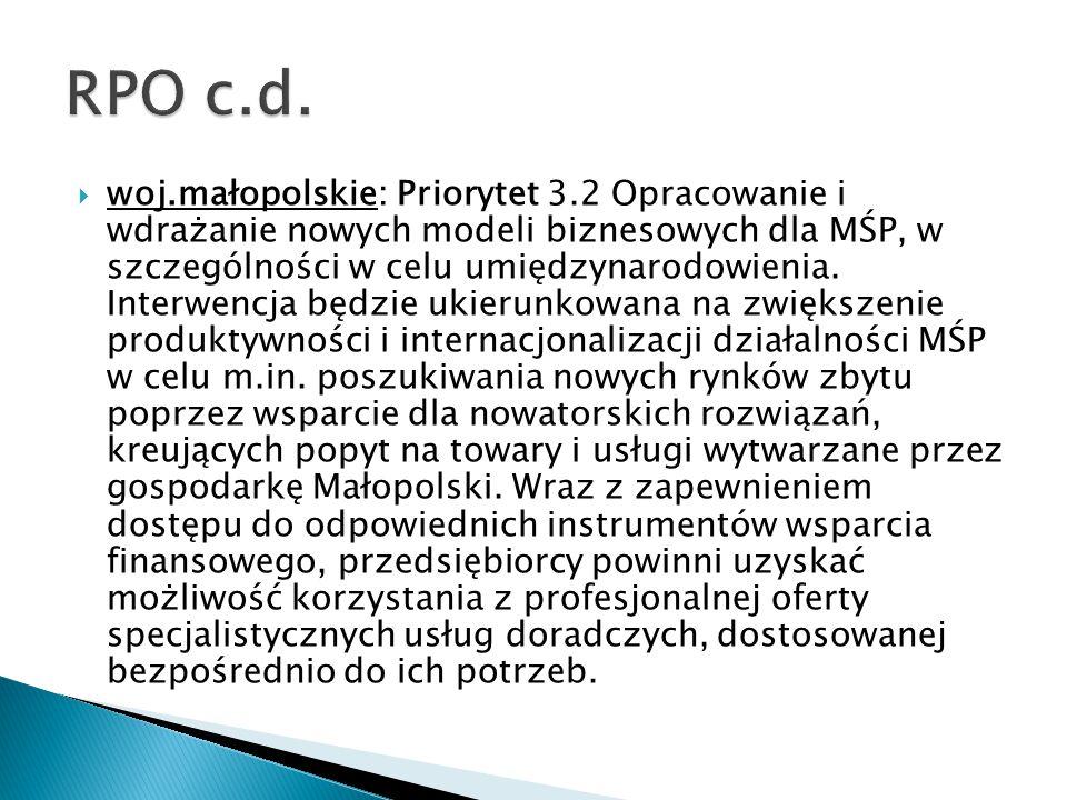  woj.małopolskie: Priorytet 3.2 Opracowanie i wdrażanie nowych modeli biznesowych dla MŚP, w szczególności w celu umiędzynarodowienia. Interwencja bę
