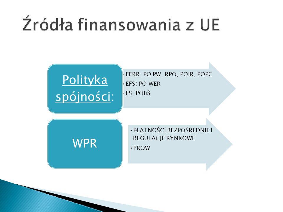 EFRR: PO PW, RPO, POIR, POPC EFS: PO WER FS: POIiŚ Polityka spójności: PŁATNOŚCI BEZPOŚREDNIE I REGULACJE RYNKOWE PROW WPR