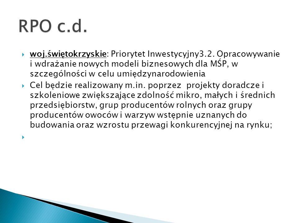  woj.świętokrzyskie: Priorytet Inwestycyjny3.2. Opracowywanie i wdrażanie nowych modeli biznesowych dla MŚP, w szczególności w celu umiędzynarodowien