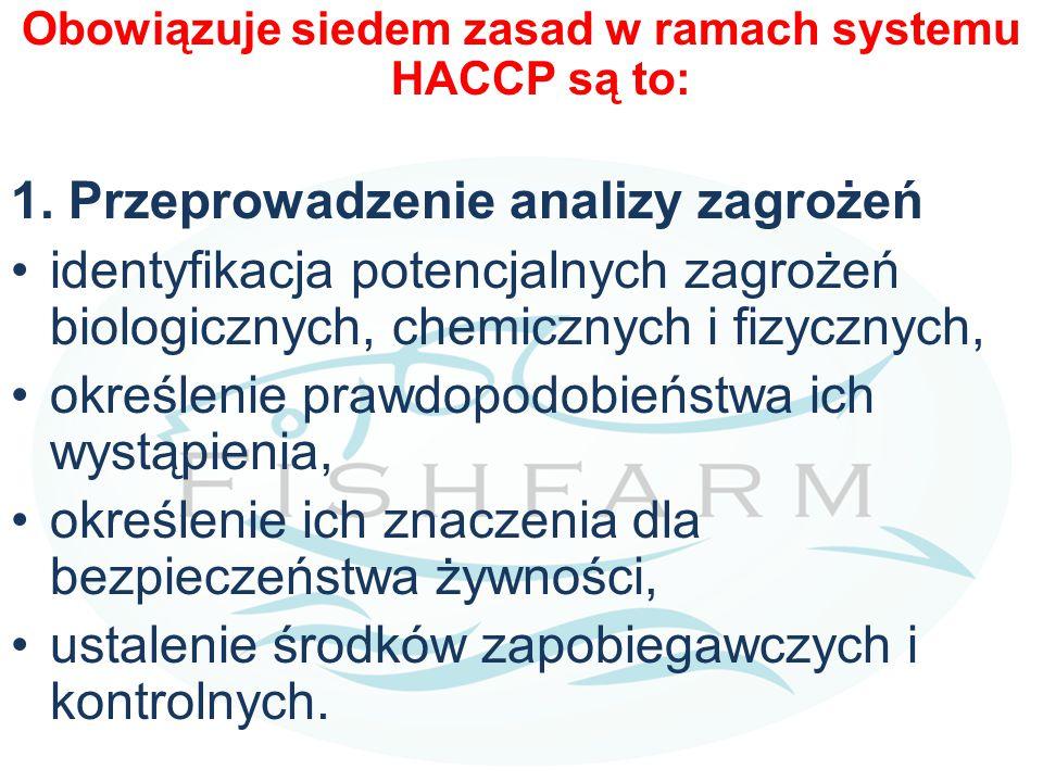 Obowiązuje siedem zasad w ramach systemu HACCP są to: 1. Przeprowadzenie analizy zagrożeń identyfikacja potencjalnych zagrożeń biologicznych, chemiczn