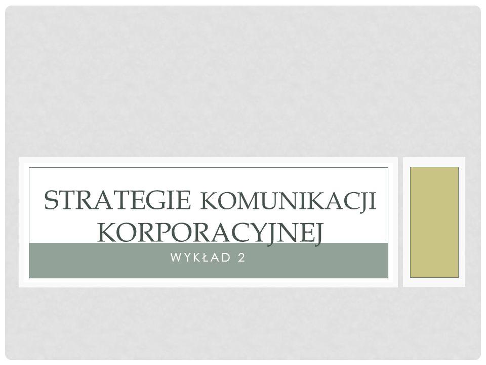 Strategia korporacyjna Strategia komunikacyjna informowanie przekształcanie
