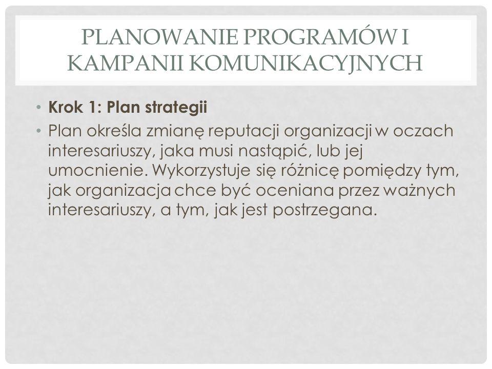 PLANOWANIE PROGRAMÓW I KAMPANII KOMUNIKACYJNYCH Krok 1: Plan strategii Plan określa zmianę reputacji organizacji w oczach interesariuszy, jaka musi na
