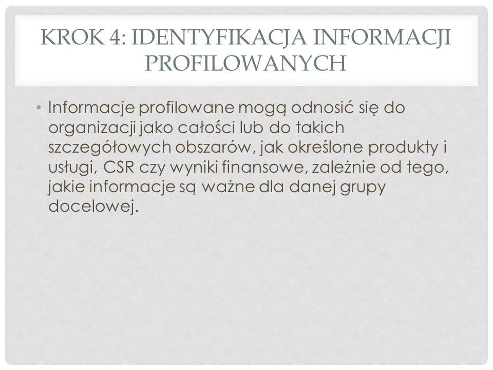 KROK 4: IDENTYFIKACJA INFORMACJI PROFILOWANYCH Informacje profilowane mogą odnosić się do organizacji jako całości lub do takich szczegółowych obszaró