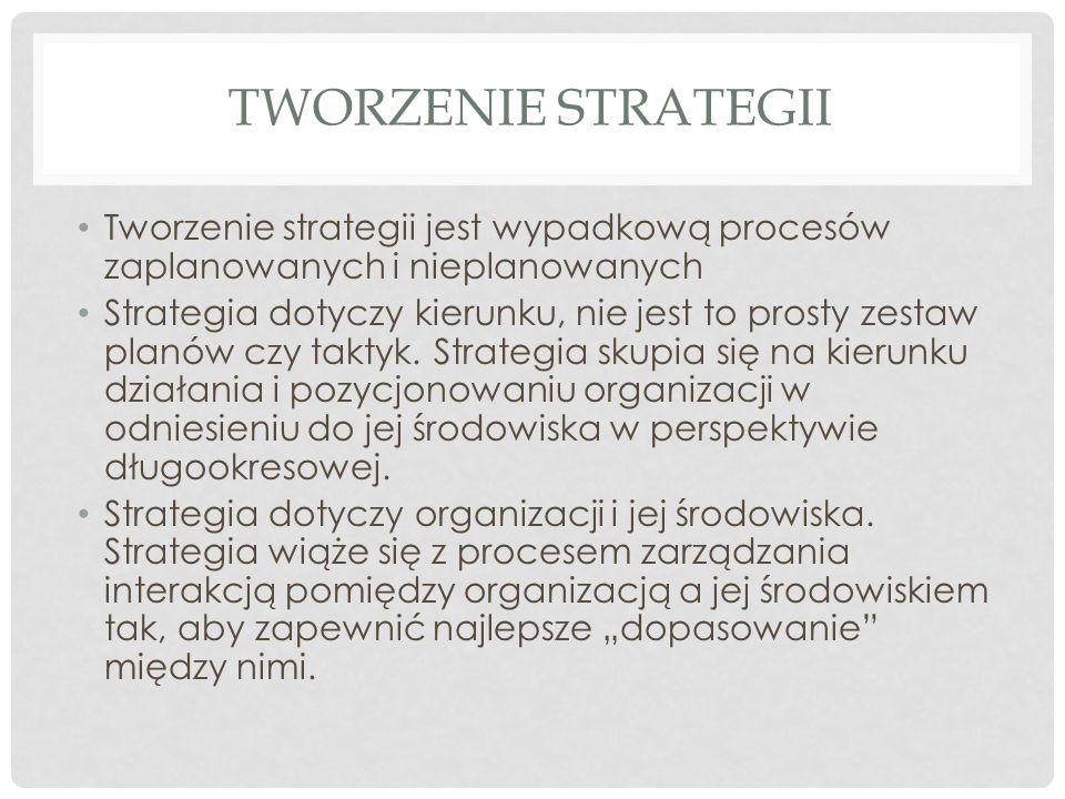 TWORZENIE STRATEGII Tworzenie strategii jest wypadkową procesów zaplanowanych i nieplanowanych Strategia dotyczy kierunku, nie jest to prosty zestaw p