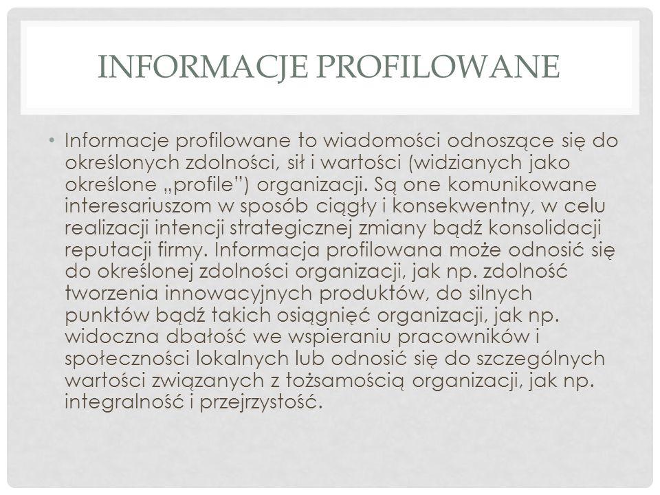 """INFORMACJE PROFILOWANE Informacje profilowane to wiadomości odnoszące się do określonych zdolności, sił i wartości (widzianych jako określone """"profile"""