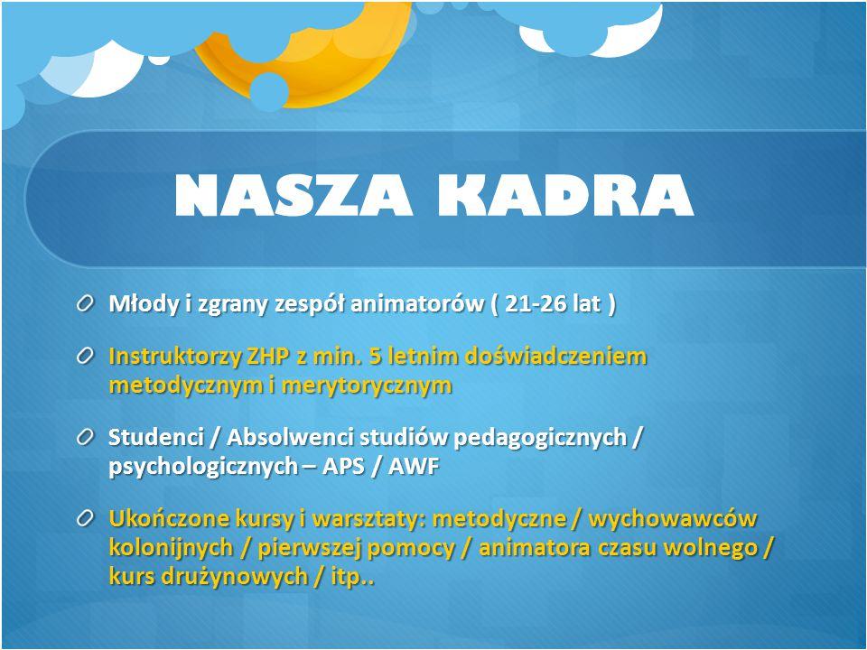 NASZA KADRA Młody i zgrany zespół animatorów ( 21-26 lat ) Instruktorzy ZHP z min. 5 letnim doświadczeniem metodycznym i merytorycznym Studenci / Abso