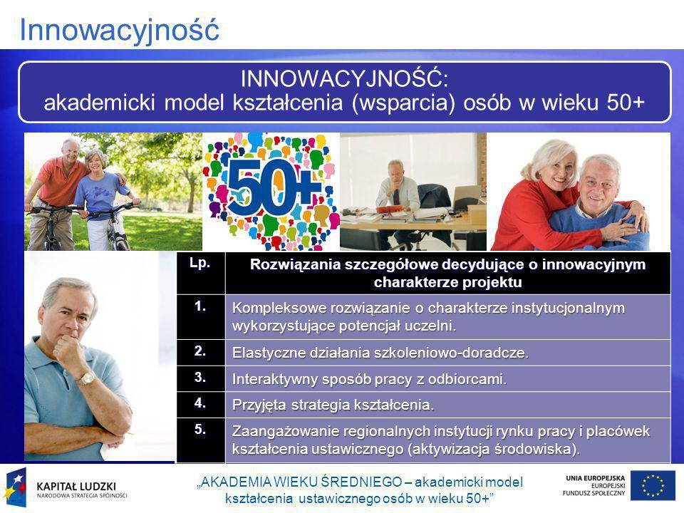 """Innowacyjność """"AKADEMIA WIEKU ŚREDNIEGO – akademicki model kształcenia ustawicznego osób w wieku 50+ INNOWACYJNOŚĆ: akademicki model kształcenia (wsparcia) osób w wieku 50+ Lp."""