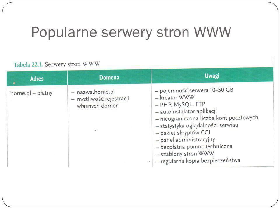 Popularne serwery stron WWW