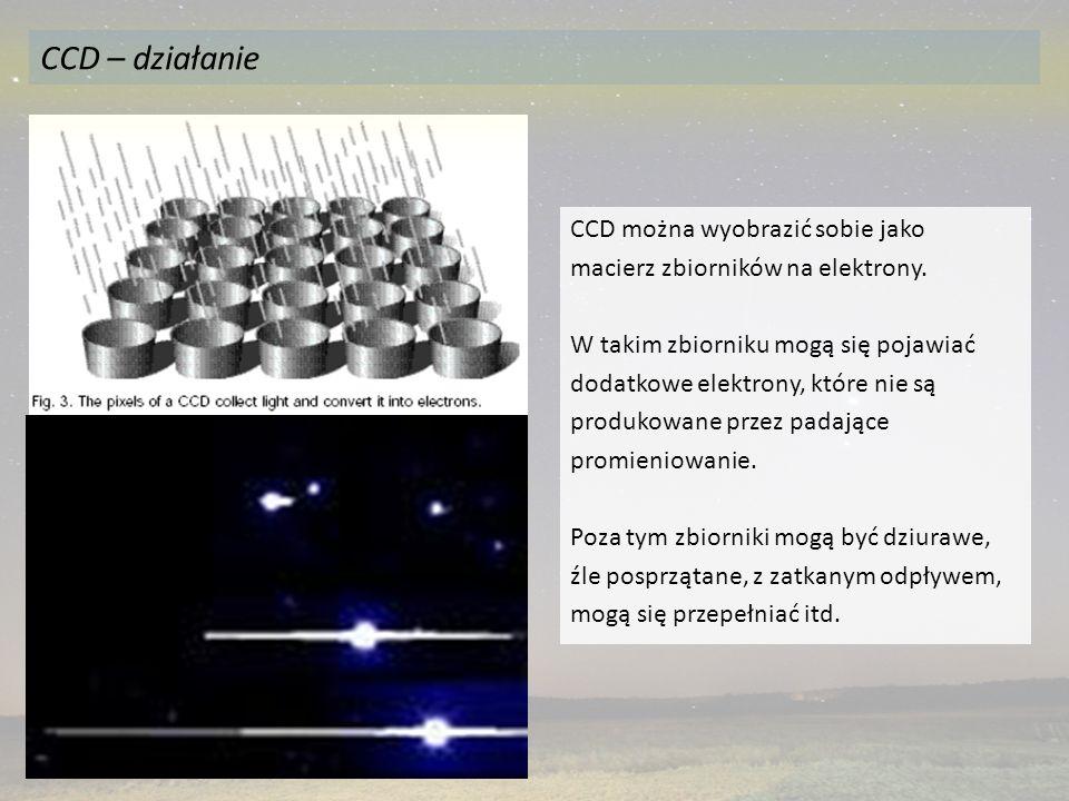 CCD można wyobrazić sobie jako macierz zbiorników na elektrony. W takim zbiorniku mogą się pojawiać dodatkowe elektrony, które nie są produkowane prze