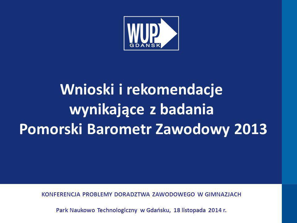 KONFERENCJA PROBLEMY DORADZTWA ZAWODOWEGO W GIMNAZJACH Park Naukowo Technologiczny w Gdańsku, 18 listopada 2014 r.