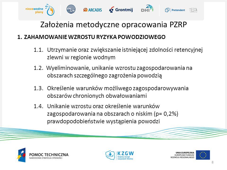Założenia metodyczne opracowania PZRP 8 1.ZAHAMOWANIE WZROSTU RYZYKA POWODZIOWEGO 1.1.Utrzymanie oraz zwiększanie istniejącej zdolności retencyjnej zlewni w regionie wodnym 1.2.