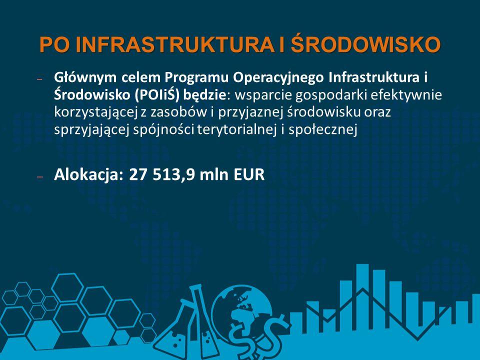 PO INFRASTRUKTURA I ŚRODOWISKO – Głównym celem Programu Operacyjnego Infrastruktura i Środowisko (POIiŚ) będzie: wsparcie gospodarki efektywnie korzys