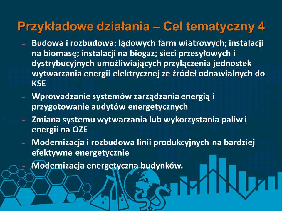 Przykładowe działania – Cel tematyczny 4 – Budowa i rozbudowa: lądowych farm wiatrowych; instalacji na biomasę; instalacji na biogaz; sieci przesyłowy