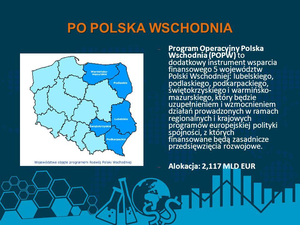 PO POLSKA WSCHODNIA – Program Operacyjny Polska Wschodnia (POPW) to dodatkowy instrument wsparcia finansowego 5 województw Polski Wschodniej: lubelski