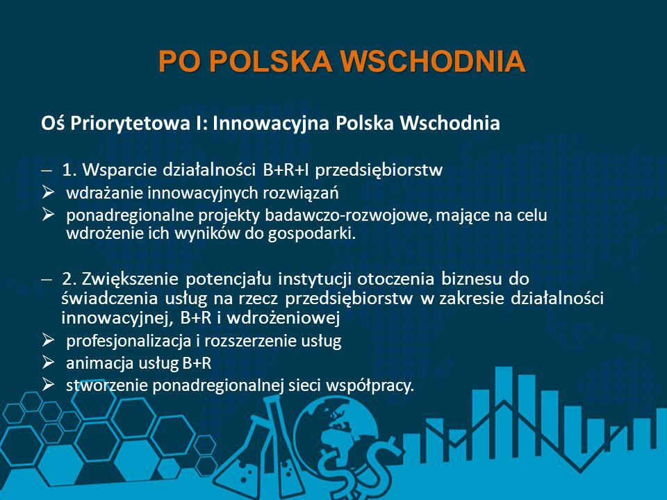 Oś Priorytetowa I: Innowacyjna Polska Wschodnia – 1. Wsparcie działalności B+R+I przedsiębiorstw  wdrażanie innowacyjnych rozwiązań  ponadregionalne