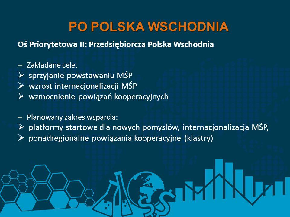PO POLSKA WSCHODNIA Oś Priorytetowa II: Przedsiębiorcza Polska Wschodnia – Zakładane cele:  sprzyjanie powstawaniu MŚP  wzrost internacjonalizacji M