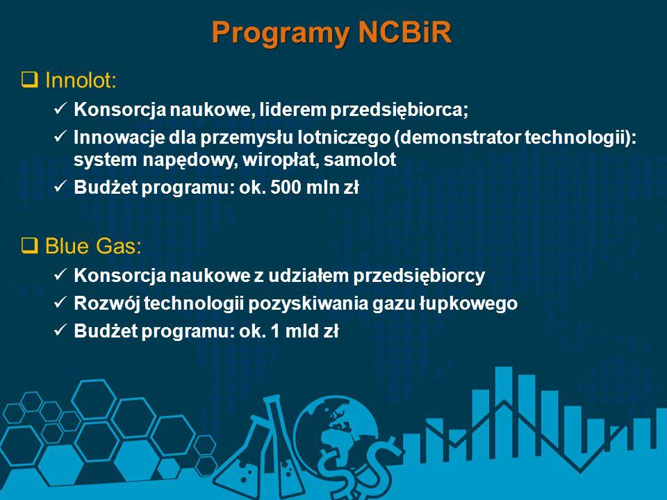  Innolot: Konsorcja naukowe, liderem przedsiębiorca; Innowacje dla przemysłu lotniczego (demonstrator technologii): system napędowy, wiropłat, samolo
