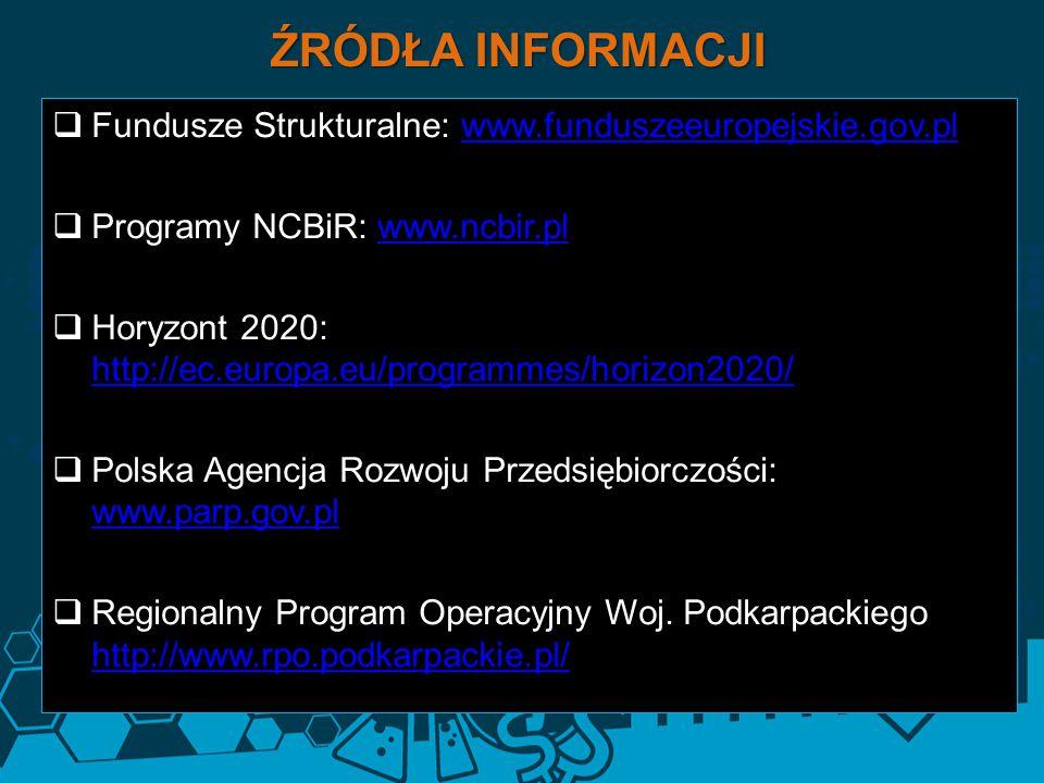  Fundusze Strukturalne: www.funduszeeuropejskie.gov.plwww.funduszeeuropejskie.gov.pl  Programy NCBiR: www.ncbir.plwww.ncbir.pl  Horyzont 2020: http