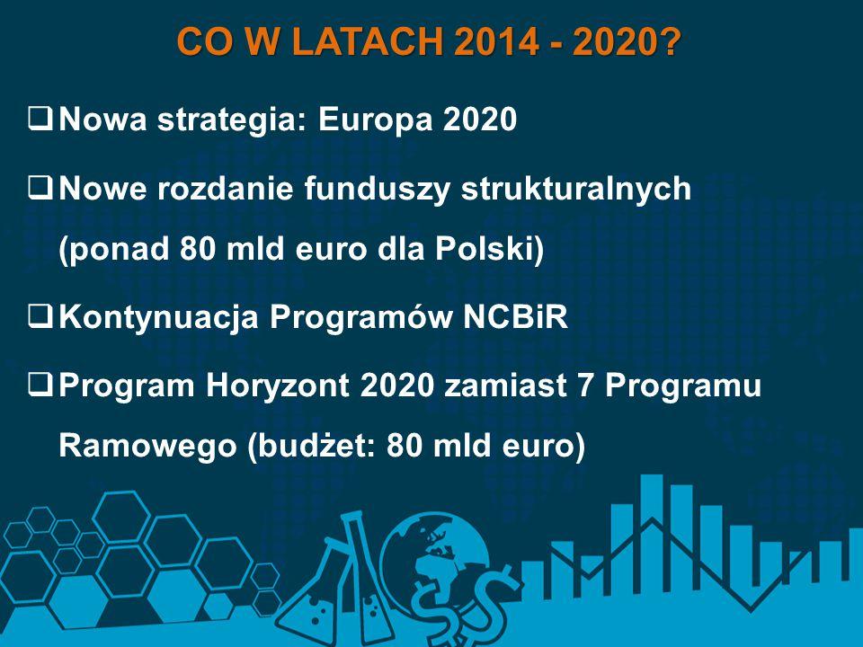 CO W LATACH 2014 - 2020?  Nowa strategia: Europa 2020  Nowe rozdanie funduszy strukturalnych (ponad 80 mld euro dla Polski)  Kontynuacja Programów