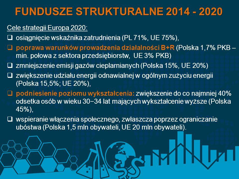 Cele strategii Europa 2020:  osiągnięcie wskaźnika zatrudnienia (PL 71%, UE 75%),  poprawa warunków prowadzenia działalności B+R (Polska 1,7% PKB –