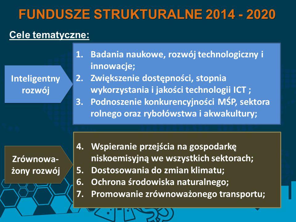 Cele tematyczne: FUNDUSZE STRUKTURALNE 2014 - 2020 1.Badania naukowe, rozwój technologiczny i innowacje; 2.Zwiększenie dostępności, stopnia wykorzysta
