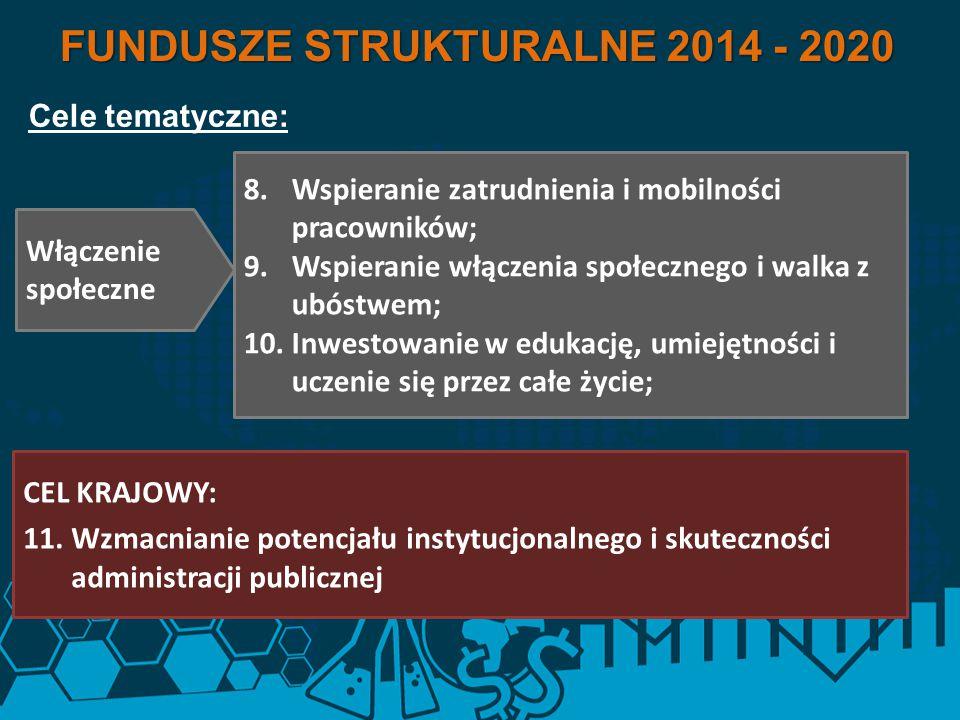 Cele tematyczne: FUNDUSZE STRUKTURALNE 2014 - 2020 8.Wspieranie zatrudnienia i mobilności pracowników; 9.Wspieranie włączenia społecznego i walka z ub