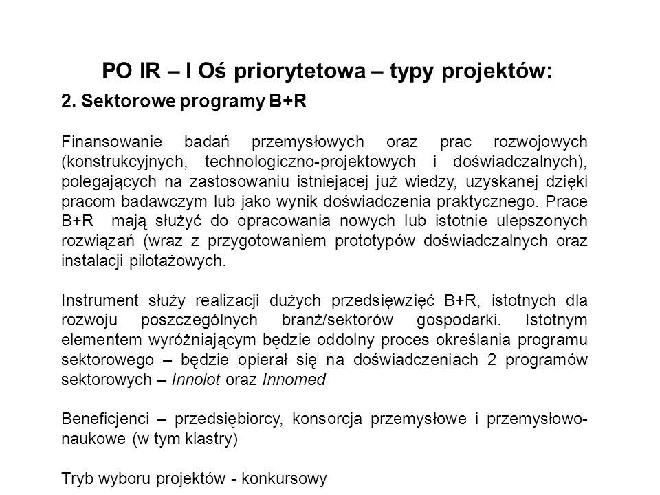 PO IR – I Oś priorytetowa – typy projektów: 2. Sektorowe programy B+R Finansowanie badań przemysłowych oraz prac rozwojowych (konstrukcyjnych, technol