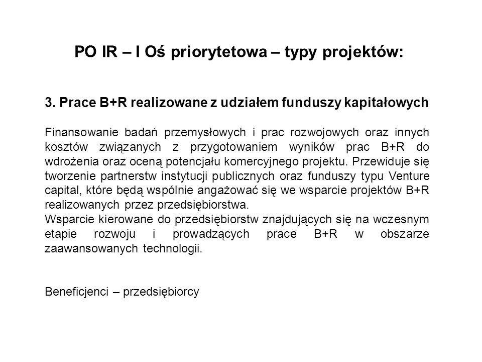 PO IR – I Oś priorytetowa – typy projektów: 3. Prace B+R realizowane z udziałem funduszy kapitałowych Finansowanie badań przemysłowych i prac rozwojow