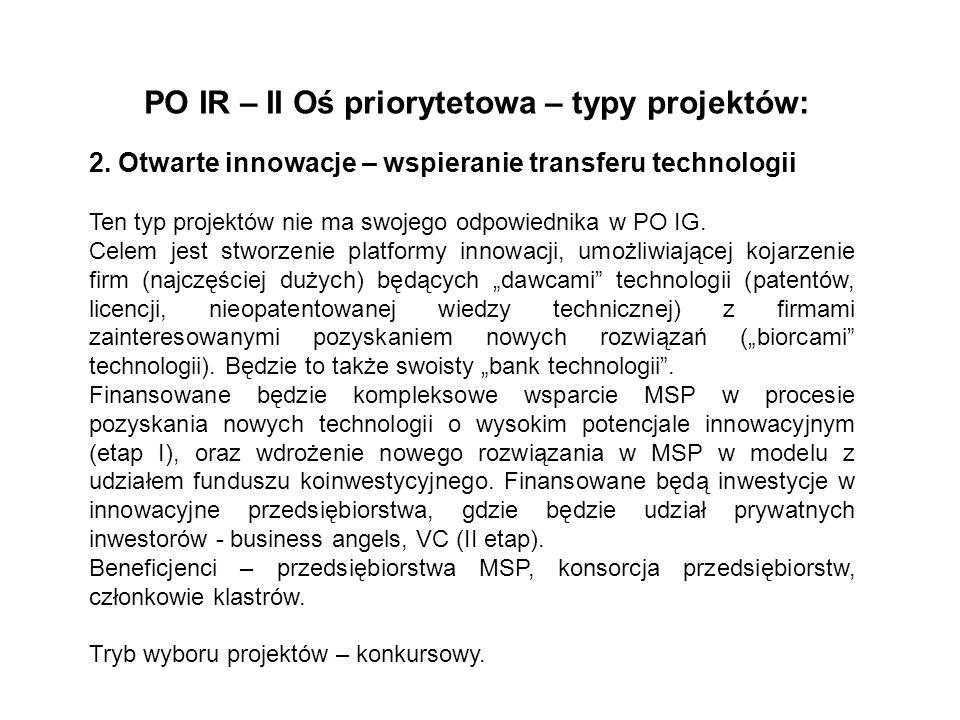 PO IR – II Oś priorytetowa – typy projektów: 2. Otwarte innowacje – wspieranie transferu technologii Ten typ projektów nie ma swojego odpowiednika w P