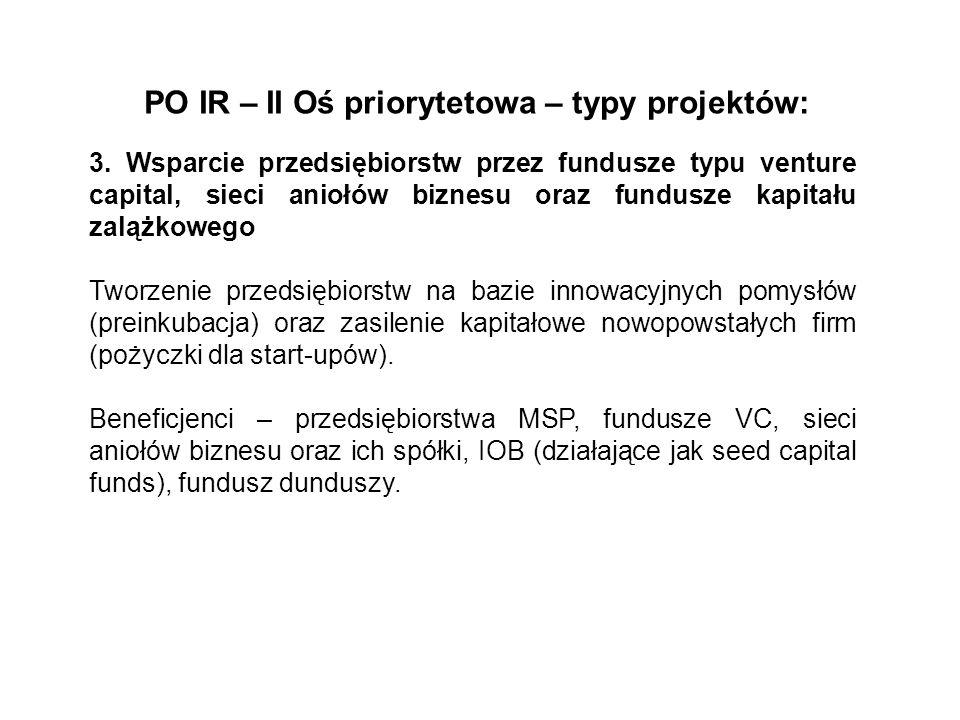PO IR – II Oś priorytetowa – typy projektów: 3. Wsparcie przedsiębiorstw przez fundusze typu venture capital, sieci aniołów biznesu oraz fundusze kapi
