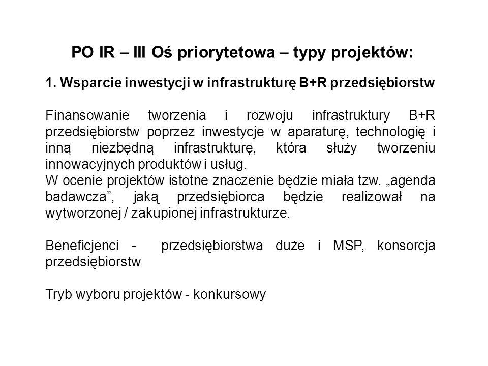 PO IR – III Oś priorytetowa – typy projektów: 1. Wsparcie inwestycji w infrastrukturę B+R przedsiębiorstw Finansowanie tworzenia i rozwoju infrastrukt