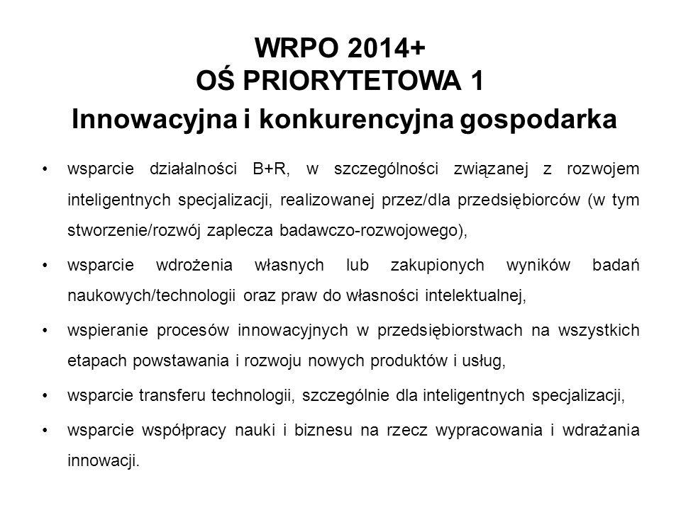 WRPO 2014+ OŚ PRIORYTETOWA 1 Innowacyjna i konkurencyjna gospodarka wsparcie działalności B+R, w szczególności związanej z rozwojem inteligentnych spe