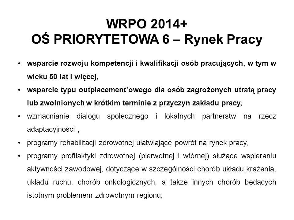 WRPO 2014+ OŚ PRIORYTETOWA 6 – Rynek Pracy wsparcie rozwoju kompetencji i kwalifikacji osób pracujących, w tym w wieku 50 lat i więcej, wsparcie typu