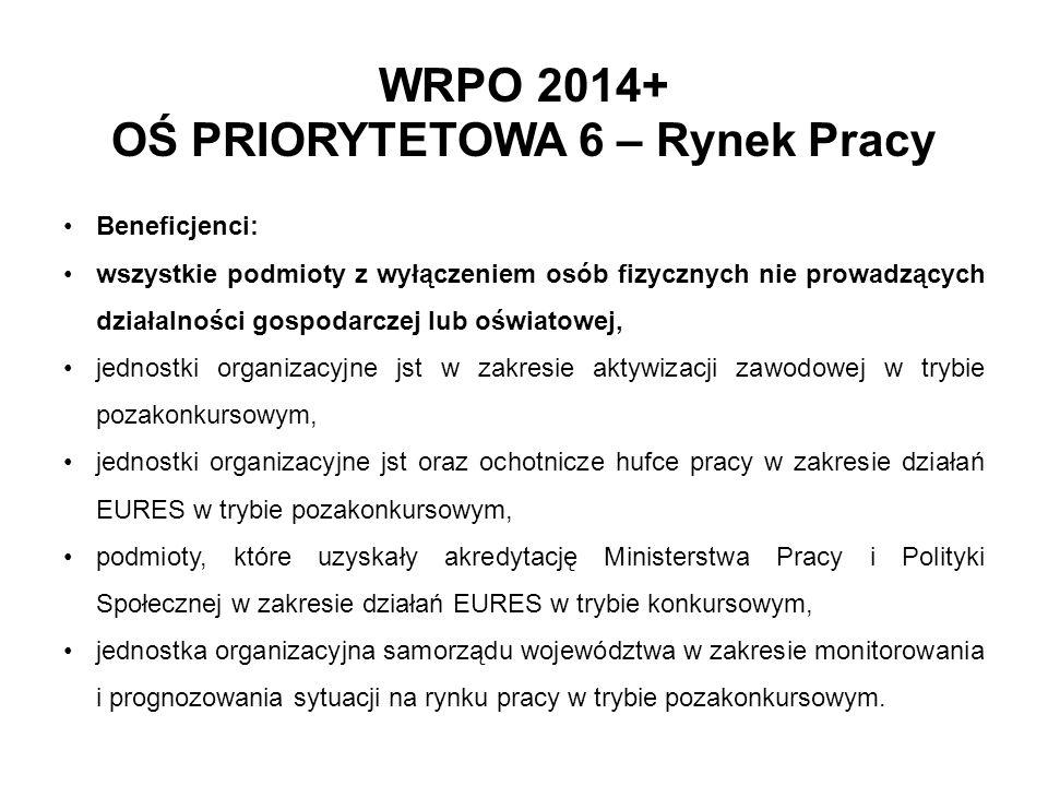 WRPO 2014+ OŚ PRIORYTETOWA 6 – Rynek Pracy Beneficjenci: wszystkie podmioty z wyłączeniem osób fizycznych nie prowadzących działalności gospodarczej l