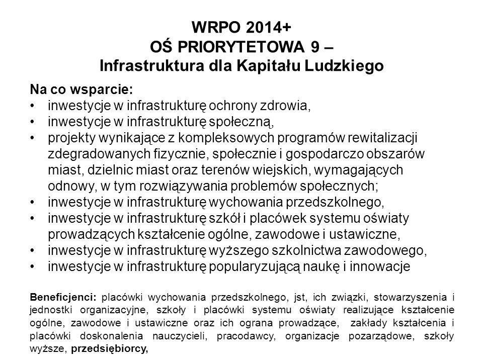 WRPO 2014+ OŚ PRIORYTETOWA 9 – Infrastruktura dla Kapitału Ludzkiego Na co wsparcie: inwestycje w infrastrukturę ochrony zdrowia, inwestycje w infrast