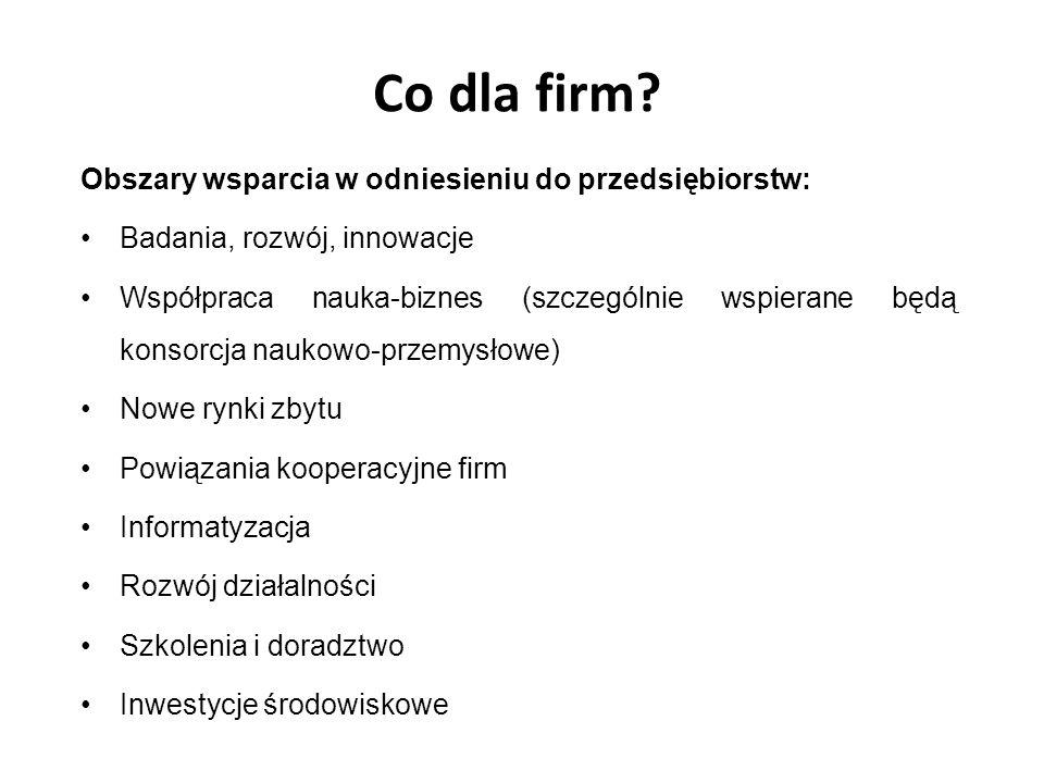 Co dla firm? Obszary wsparcia w odniesieniu do przedsiębiorstw: Badania, rozwój, innowacje Współpraca nauka-biznes (szczególnie wspierane będą konsorc