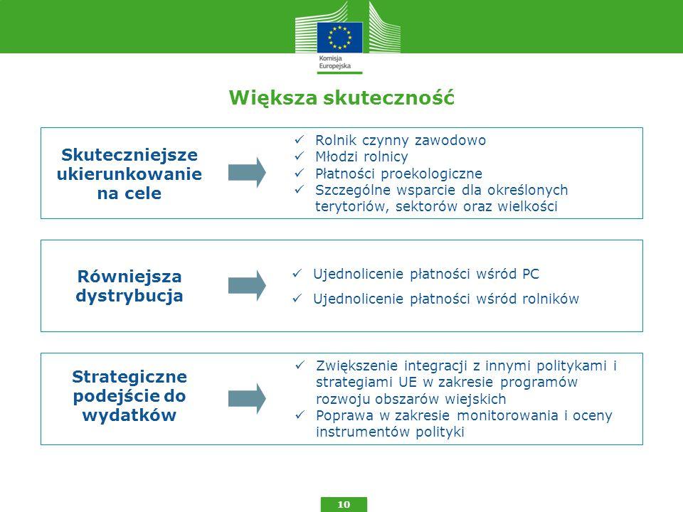 Większa skuteczność 10 Równiejsza dystrybucja Skuteczniejsze ukierunkowanie na cele Strategiczne podejście do wydatków Rolnik czynny zawodowo Młodzi rolnicy Płatności proekologiczne Szczególne wsparcie dla określonych terytoriów, sektorów oraz wielkości Ujednolicenie płatności wśród PC Ujednolicenie płatności wśród rolników Zwiększenie integracji z innymi politykami i strategiami UE w zakresie programów rozwoju obszarów wiejskich Poprawa w zakresie monitorowania i oceny instrumentów polityki