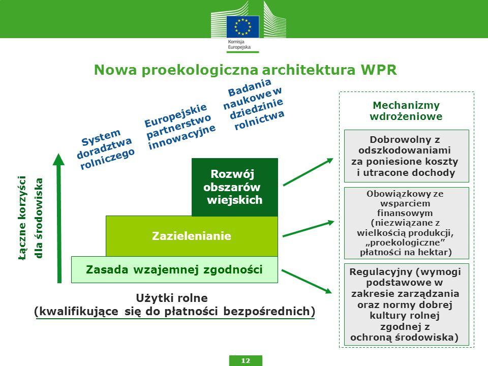 """12 Nowa proekologiczna architektura WPR Użytki rolne (kwalifikujące się do płatności bezpośrednich) Zasada wzajemnej zgodności Zazielenianie Rozwój obszarów wiejskich Łączne korzyści dla środowiska Regulacyjny (wymogi podstawowe w zakresie zarządzania oraz normy dobrej kultury rolnej zgodnej z ochroną środowiska) Obowiązkowy ze wsparciem finansowym (niezwiązane z wielkością produkcji, """"proekologiczne płatności na hektar) Dobrowolny z odszkodowaniami za poniesione koszty i utracone dochody Mechanizmy wdrożeniowe Badania naukowe w dziedzinie rolnictwa Europejskie partnerstwo innowacyjne System doradztwa rolniczego"""