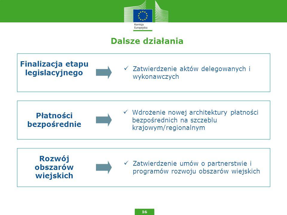 Dalsze działania 16 Finalizacja etapu legislacyjnego Zatwierdzenie aktów delegowanych i wykonawczych Płatności bezpośrednie Wdrożenie nowej architektury płatności bezpośrednich na szczeblu krajowym/regionalnym Rozwój obszarów wiejskich Zatwierdzenie umów o partnerstwie i programów rozwoju obszarów wiejskich