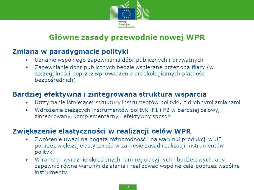 7 Główne zasady przewodnie nowej WPR Zmiana w paradygmacie polityki Uznanie wspólnego zapewniania dóbr publicznych i prywatnych Zapewnianie dóbr publicznych będzie wspierane przez oba filary (w szczególności poprzez wprowadzenie proekologicznych płatności bezpośrednich) Bardziej efektywna i zintegrowana struktura wsparcia Utrzymanie istniejącej struktury instrumentów polityki, z drobnymi zmianami Wdrożenie bieżących instrumentów polityki F1 i F2 w bardziej celowy, zintegrowany, komplementarny i efektywny sposób Zwiększenie elastyczności w realizacji celów WPR Zwrócenie uwagi na bogatą różnorodność i na warunki produkcji w UE poprzez większą elastyczność w zakresie zasad realizacji instrumentów polityki W ramach wyraźnie określonych ram regulacyjnych i budżetowych, aby zapewnić równe warunki działania i realizować wspólne cele poprzez wspólne instrumenty