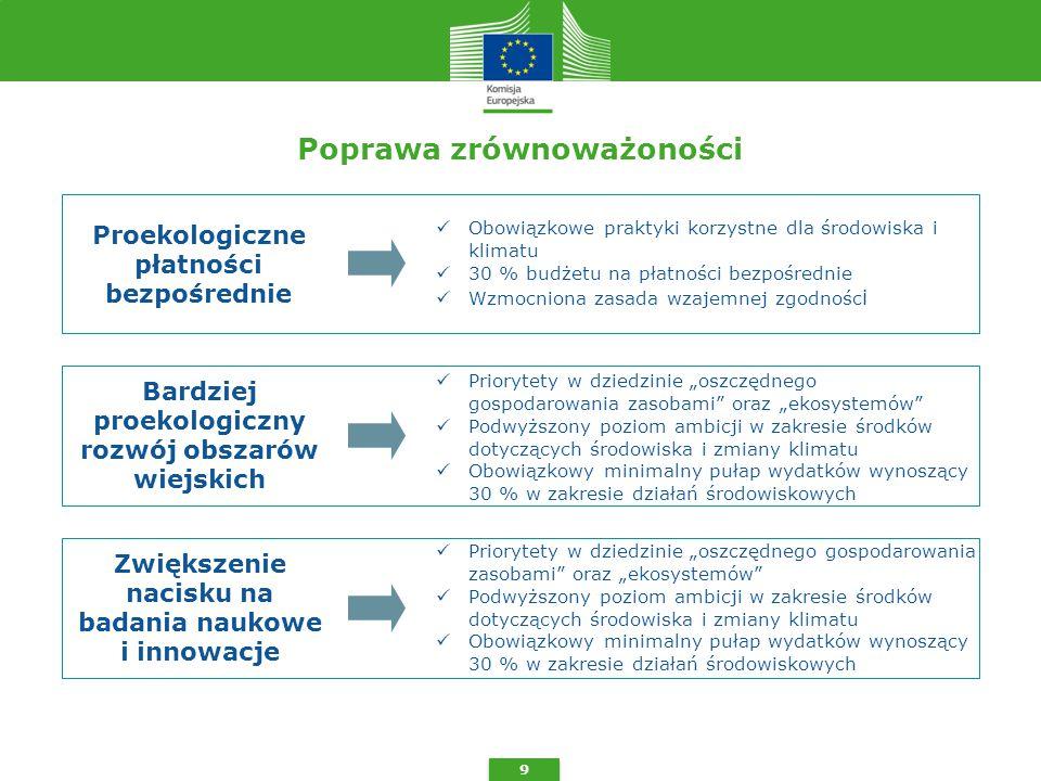 """Poprawa zrównoważoności 9 Bardziej proekologiczny rozwój obszarów wiejskich Proekologiczne płatności bezpośrednie Zwiększenie nacisku na badania naukowe i innowacje Obowiązkowe praktyki korzystne dla środowiska i klimatu 30 % budżetu na płatności bezpośrednie Wzmocniona zasada wzajemnej zgodnośc i Priorytety w dziedzinie """"oszczędnego gospodarowania zasobami oraz """"ekosystemów Podwyższony poziom ambicji w zakresie środków dotyczących środowiska i zmiany klimatu Obowiązkowy minimalny pułap wydatków wynoszący 30 % w zakresie działań środowiskowych Priorytety w dziedzinie """"oszczędnego gospodarowania zasobami oraz """"ekosystemów Podwyższony poziom ambicji w zakresie środków dotyczących środowiska i zmiany klimatu Obowiązkowy minimalny pułap wydatków wynoszący 30 % w zakresie działań środowiskowych"""