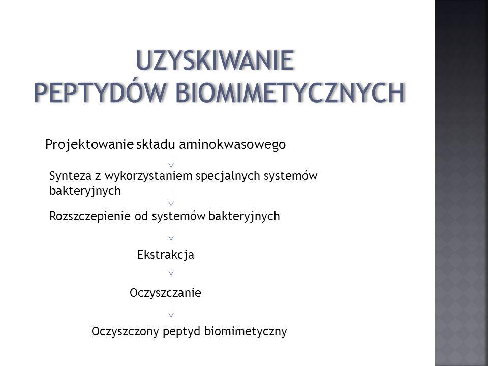 UZYSKIWANIE PEPTYDÓW BIOMIMETYCZNYCH UZYSKIWANIE PEPTYDÓW BIOMIMETYCZNYCH Projektowanie składu aminokwasowego Synteza z wykorzystaniem specjalnych sys