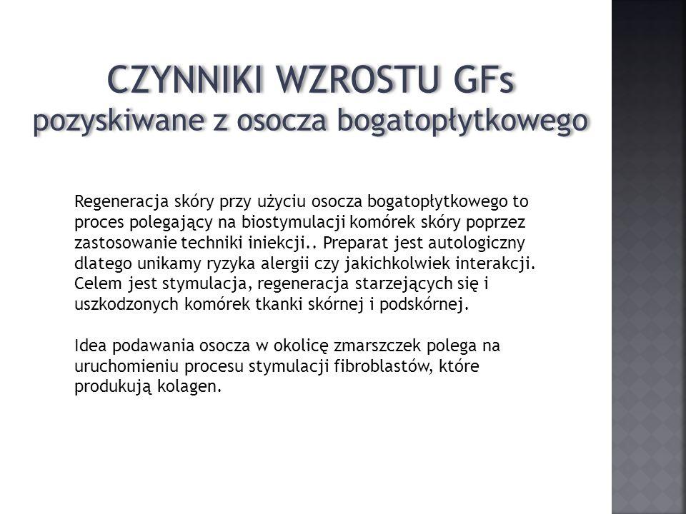 CZYNNIKI WZROSTU GFs pozyskiwane z osocza bogatopłytkowego CZYNNIKI WZROSTU GFs pozyskiwane z osocza bogatopłytkowego Regeneracja skóry przy użyciu os